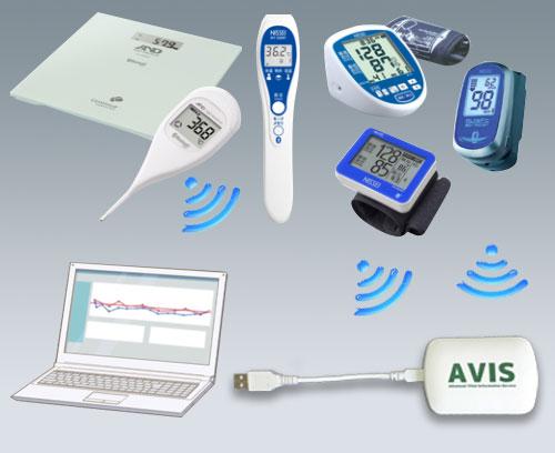Récepteur pour la transmission de données au dossier médical électronique